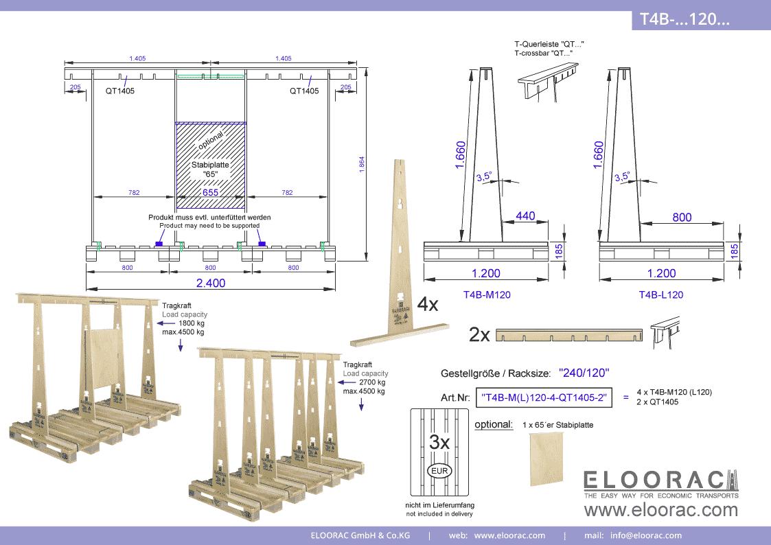 Abbildung des Eloorac Mehrweg Transportgestells T4B-M120-6-QT1405-2 mit der optional erhältlichen Stabilisierungsplatte, aufgebaut auf 3 miteinander verbundenen Euro bzw. EPAL Paletten. Dieses Transport Gestell welches für Fenster, Fassaden Elemente, Blech, Holzplatten und Naturstein und Glas genutzt wird, hat eine Größe von von 240 x 120 x 166 (186) cm (BxTxH).