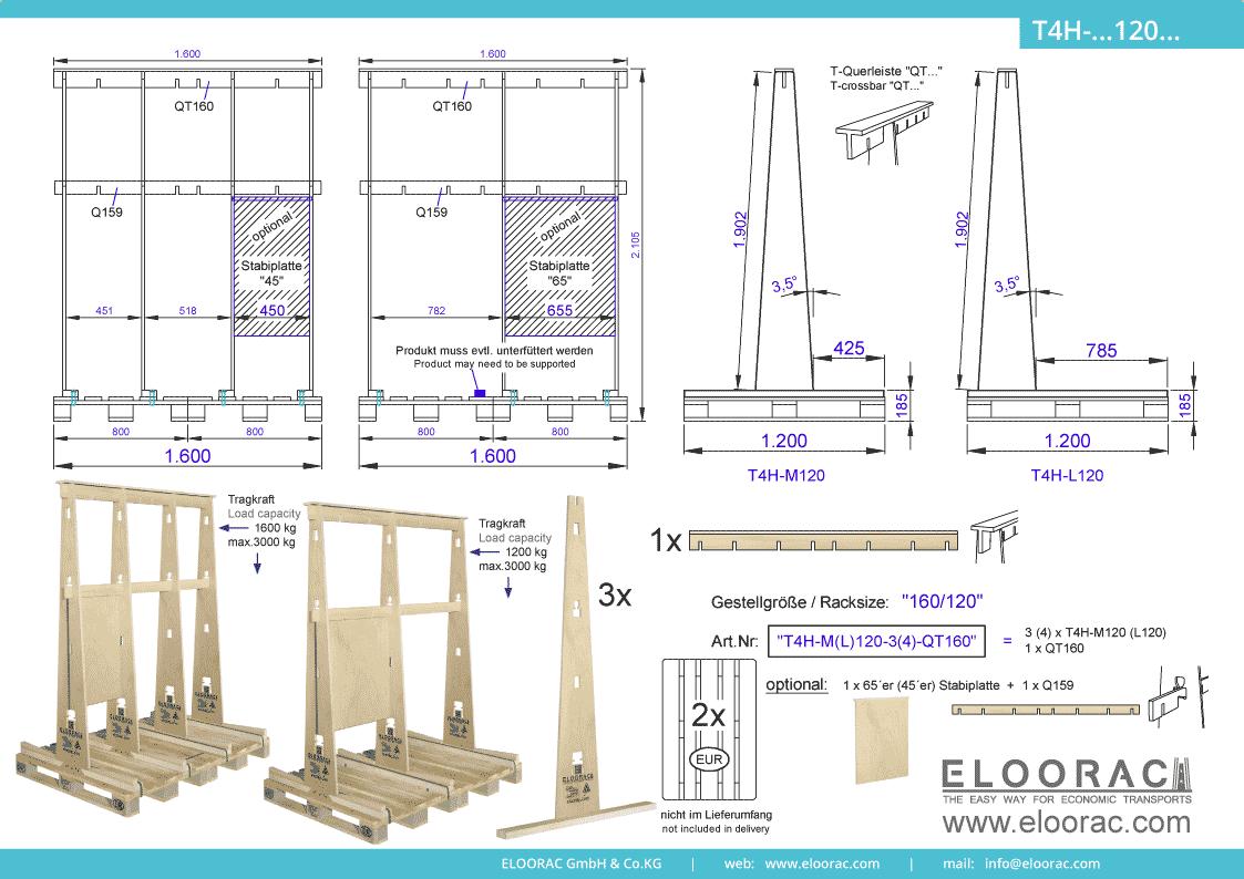 Abbildung des Eloorac Mehrweg Transportgestells T4H-M120-QT160 mit der optional erhältlichen Stabilisierungsplatte, aufgebaut auf 2 miteinander verbundenen Euro bzw. EPAL Paletten. Dieses Transport Gestell welches für Fenster, Fassaden Elemente, Blech, Holzplatten, Glass und Naturstein genutzt wird, hat eine Größe von von 160 x 120 x 190 (210) cm (BxTxH).