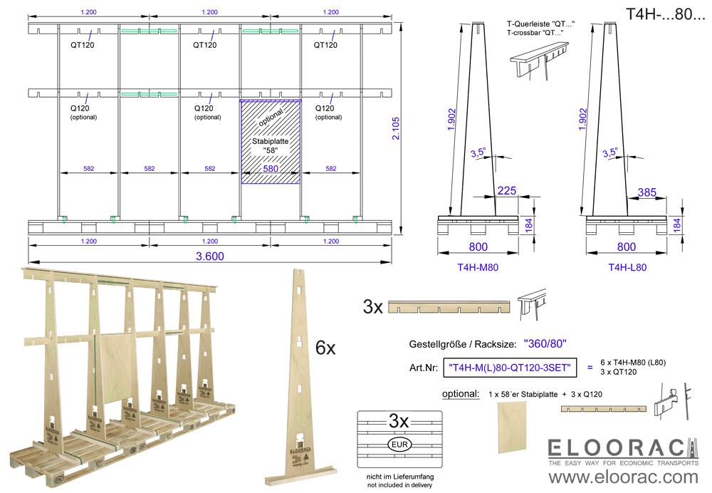 Nun wird es lang. Die Abbildung zeigt ein Transport Gestell welches durch die Verwendung von 3 EPAL Paletten eine Länge von 3,6 Metern erzielt. Mit dem Eloorac Transportsystem ist eine Flexibilität gegeben, die mit der des LEGO Baukastensystems vergleichbar ist.