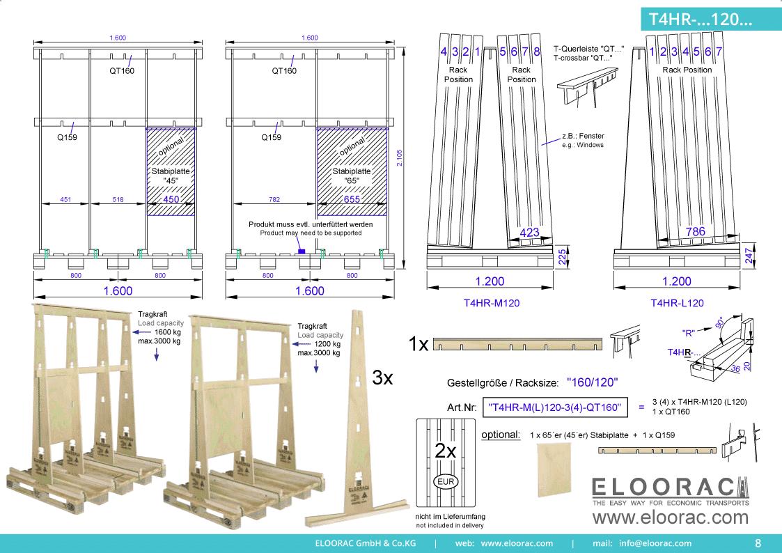 Abbildung des Eloorac Mehrweg Transportgestells T4HR-M120-QT120 mit der optional erhältlichen Stabilisierungsplatte. Dieses Fenster Transport Gestell hat eine Größe von von 160 x 120 x 190 (210) cm (BxTxH). Die Verwendung als Lagergestell oder A-Bock Gestell für die Unterbringung von flachen Materialien ist auch hier nicht unüblich.