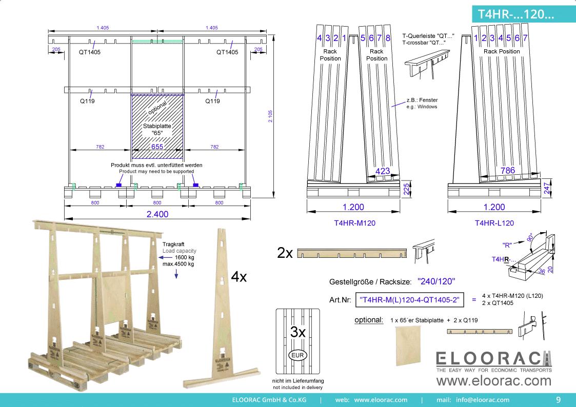 Abbildung eines T4HR-M120 Eloorac Mehrweg Transportgestells in der Größe 240 x 120 x 190 (210) cm (BxTxH) welche durch die Verwendung von 3 EPAL Paletten die quer nebeneinander liegen, erzielt wird. Flexibilität wird bei Eloorac groß geschhrieben. Der Eloorac LEGO Baukasten läßt grüßen.