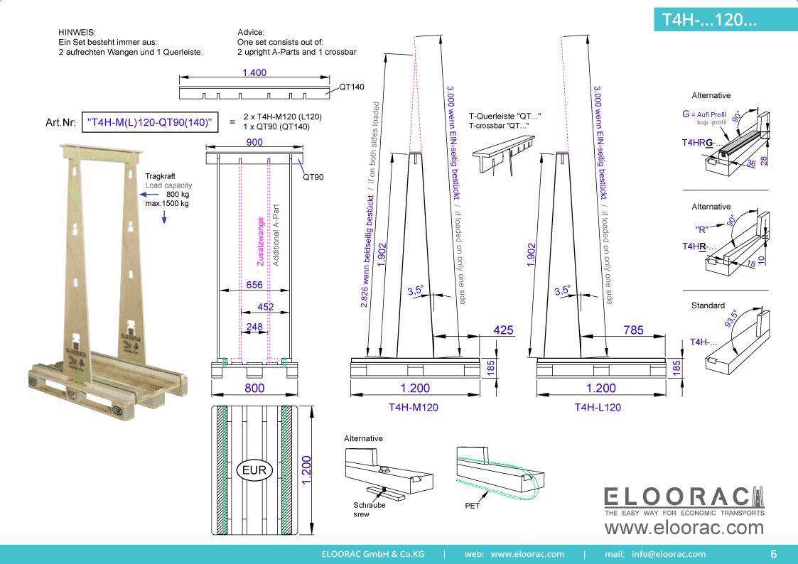 Grundsätzliche Details zum T4H-M120 Transportgestell von Eloorac. Zu sehen sind die wichtigsten Maße und Ausführungen des Fenster Transport Gestells welches auch im Bereich Transport von Haustüren oder Fassdaden Elementen seinen Einsatz findet.