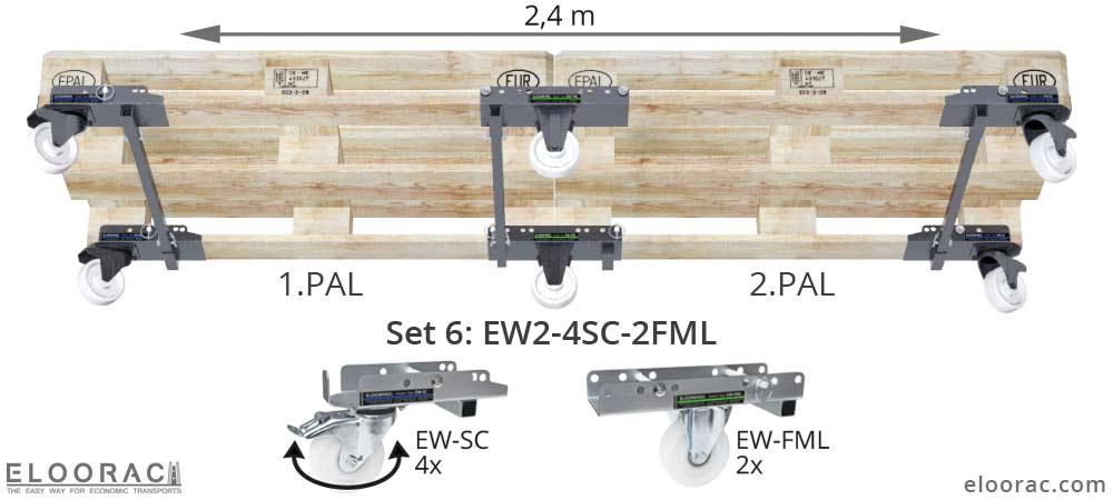 Darstellung der Positionierung von 4 lenkbaren Eloowheel Transportrollen und 2 Bockrollen an 2 längs miteinander verbundenen EURO oder EPAL Paletten. Mit dieser Rollenkombination kann eine Person ganz allein die Palette auf der Stelle wie eine Pirouette drehen. Es wird keine zweite Person benötigt wenn die Palette an einen anderen Platz gefahren und gelenkt werden soll.